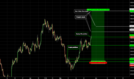 XAUUSD: GOLD / One Step Closer / 1307.xx