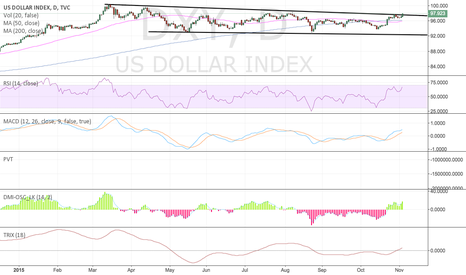 DXY: DXY, to my eye, it's a breakout