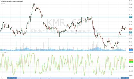 KMR: Kinder pipelines