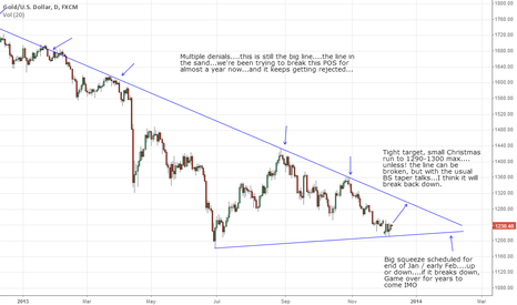 XAUUSD: Gold long term resistance TL to be tested this week or next.
