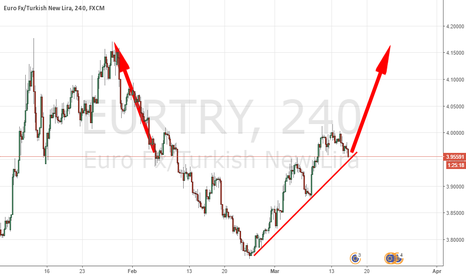 """EURTRY: """"V FORMATION"""" WILL BE COMPLETED VERY SOON"""