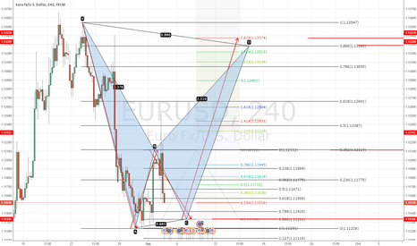 EURUSD: The Bat EU H4