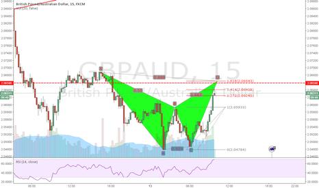 GBPAUD: GBPAUD: Potential Bearish BAT pattern in a bearish trend