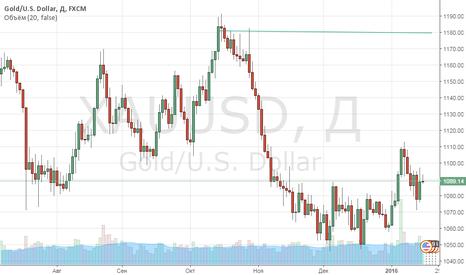 XAUUSD: gold, buy