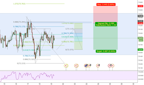 NZDJPY: good sell opportunity limit orders set