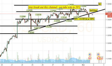 USDCAD: TP 1 was Reached Bearish vision by breakout channel UC