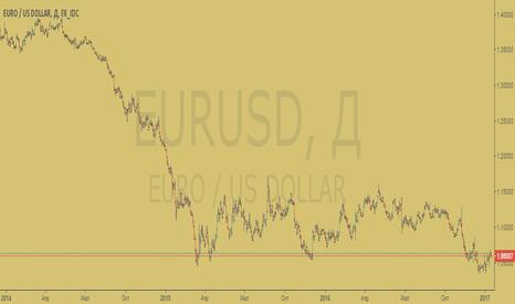EURUSD: Короткая