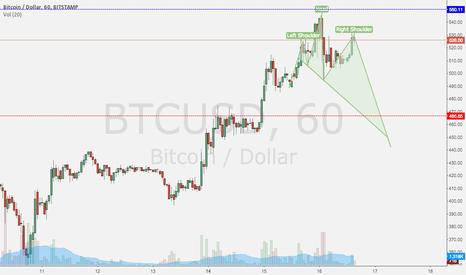 BTCUSD: 3x harmonic moves up + H&S. Bear market back?