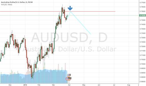 AUDUSD: Short AUD when it go 0.76