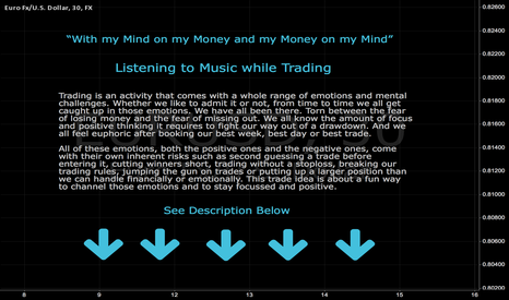 EURUSD: With my Mind on my Money and my Money on my Mind: Trading Music