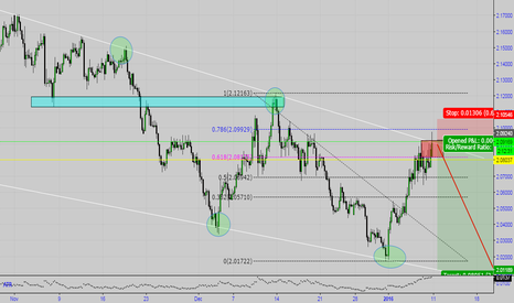 GBPAUD: GBPAUD - Great Short But Be Careful