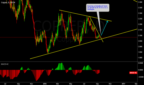 COPPER: COPPER TRIANGLE