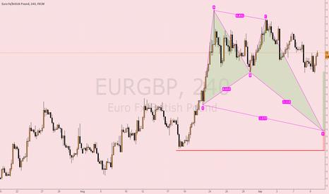 EURGBP: Perfect bullish Gartley Pattern.
