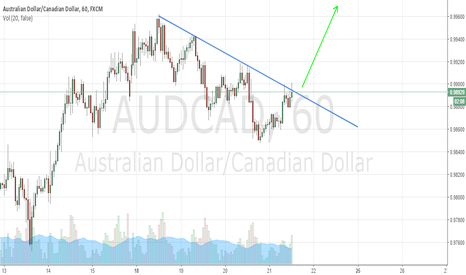 AUDCAD: AUDCAD BUY the break on H1 timeframe .