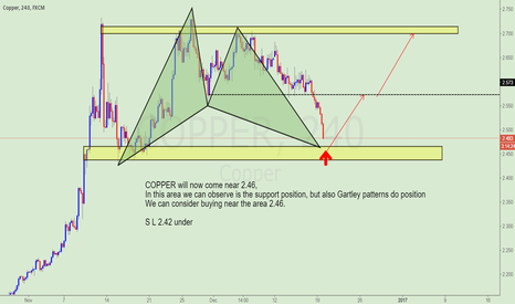 COPPER: Focus on buying COPPER opportunities