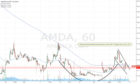 AMDA: Cup and Handle