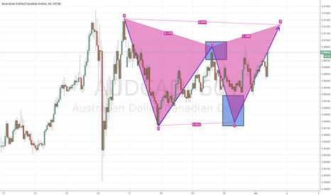 AUDCAD: Bearish Gartley Pattern