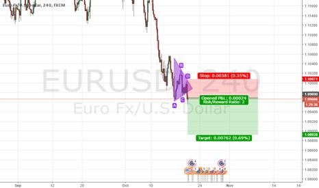 EURUSD: BEAR TRIANGLE