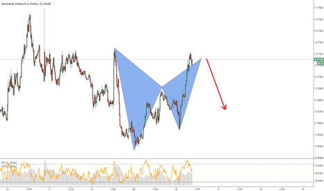 AUDUSD: AUDUSD - Bearish Gartley