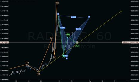 RADSBTC: RADSBTC- Watch the right Line
