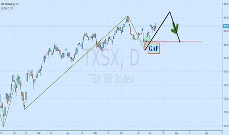 TXSX: CANADA  index 60