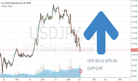 USDJPY: All day every day, baby