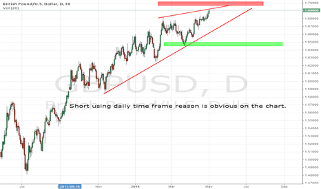 GBPUSD: GBPUSD SHORT DAILY TIME FRAME RISING WEDGE