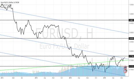 EURUSD: AUD - USD - ТРЕНД - неделя - 140816