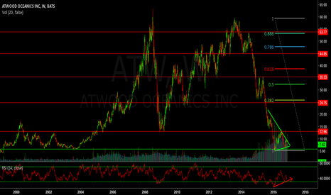 ATW: ATW IS A BIG ONE ON MY LIST THIS WEEK