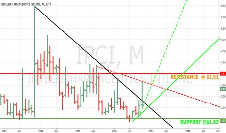 IPCI: IPCI neutral