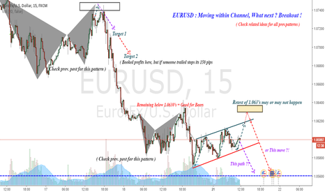 EURUSD: EURUSD : Moving within Channel & Breakout on Cards !