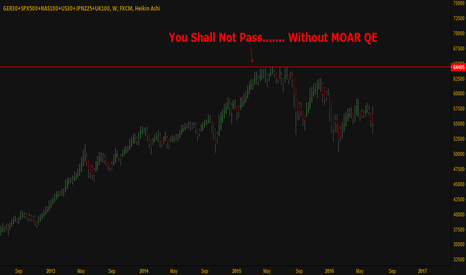 GER30+SPX500+NAS100+US30+JPN225+UK100: Yellen.....Are You Seeing This?