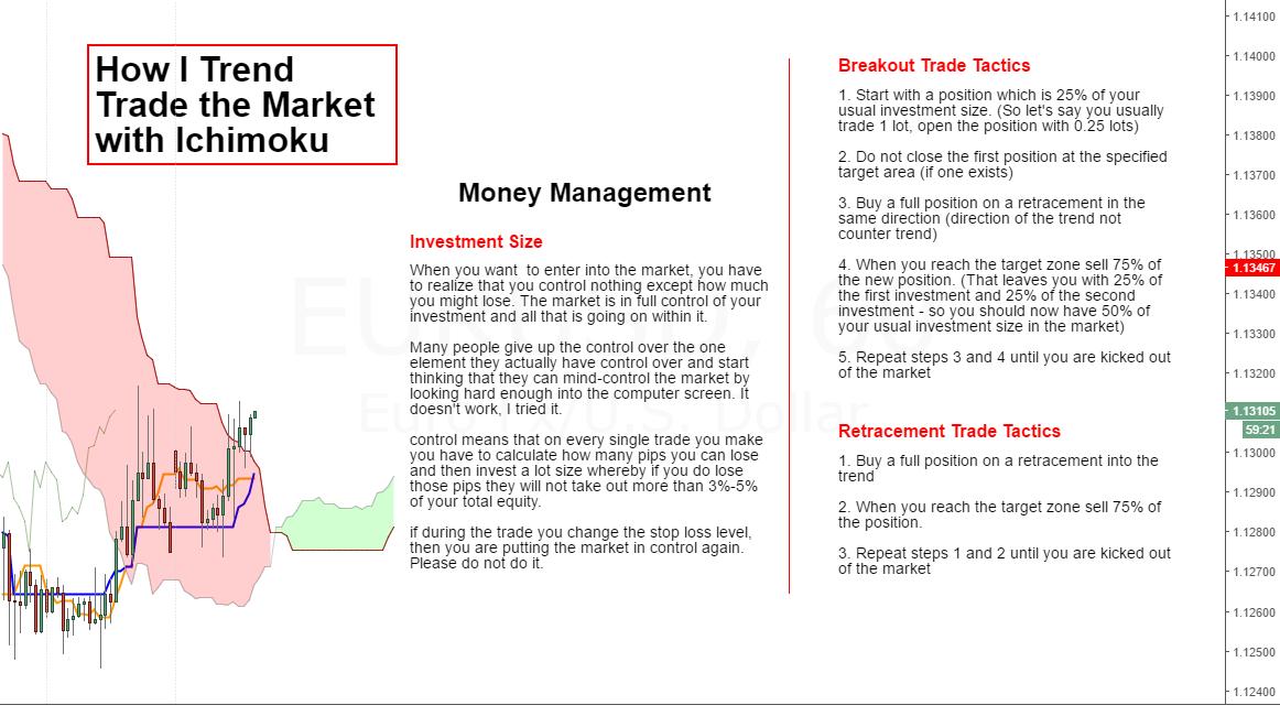 How I Trend Trade (7)