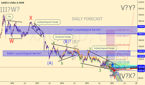 XAUUSD: GOLD (Daily Forecast)