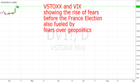 DV1!: Fear Indicators vs. Facts & Figures