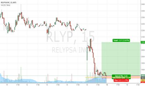 RLYP: RLYP