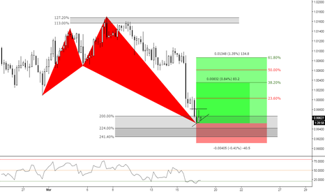 USDCHF: (4h) Bullish Shark at extensions, or not! :)