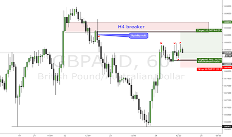 GBPAUD: $GBPAUD stop run incoming?