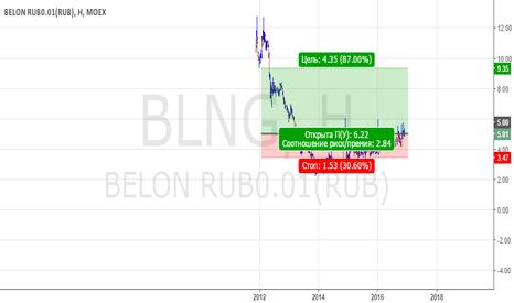BLNG: Long tp 8.10 sl 3.47