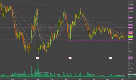 RMTI: breakdown 6.83