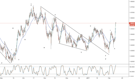 AUDNZD: aud/nzd - very bullish third wave