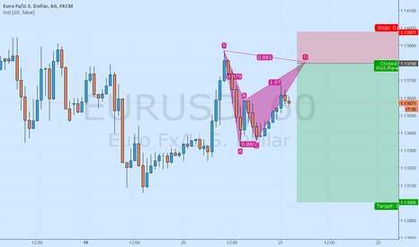 EURUSD: eur/usd little bat