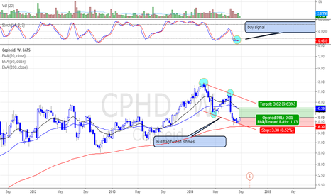 CPHD: CPHD