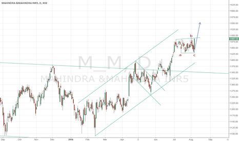 M_M: Long M&M