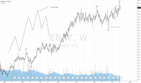 EBAY: EBAY Wekly 5 wave impulse wave