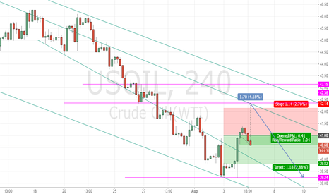 USOIL: Regulation continues downward trend