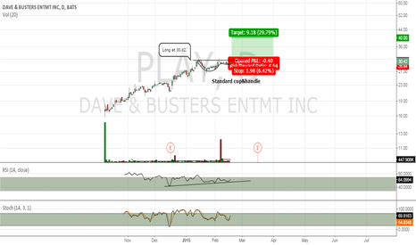PLAY: Dave and Busters formed a cup and handle.