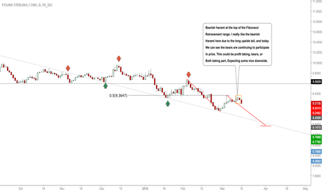 GBPCNH: GBPCNH: Bears Involved-Continuation to Downside Expected! -Forex