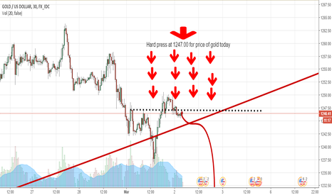 XAUUSD: gold for sell