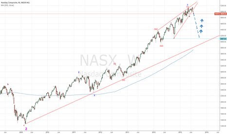 NASX: Nas Descent Underway